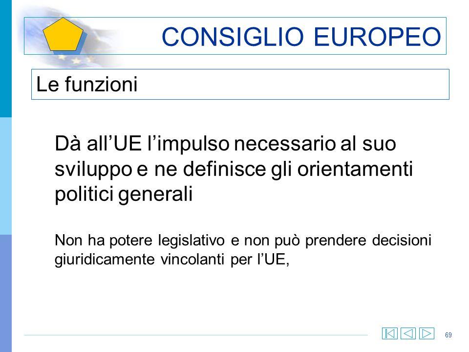 69 CONSIGLIO EUROPEO Le funzioni Dà allUE limpulso necessario al suo sviluppo e ne definisce gli orientamenti politici generali Non ha potere legislat