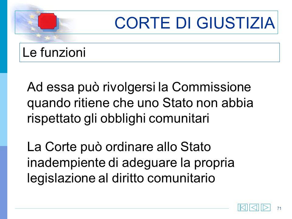71 CORTE DI GIUSTIZIA Le funzioni Ad essa può rivolgersi la Commissione quando ritiene che uno Stato non abbia rispettato gli obblighi comunitari La C