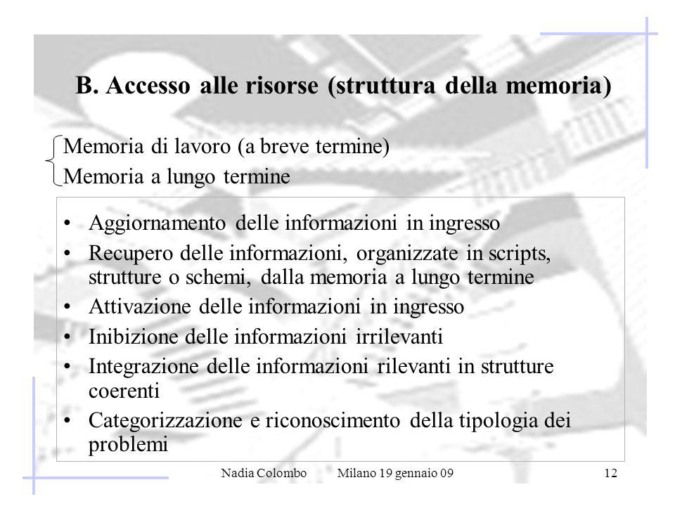 Nadia Colombo Milano 19 gennaio 0912 B. Accesso alle risorse (struttura della memoria) Memoria di lavoro (a breve termine) Memoria a lungo termine Agg