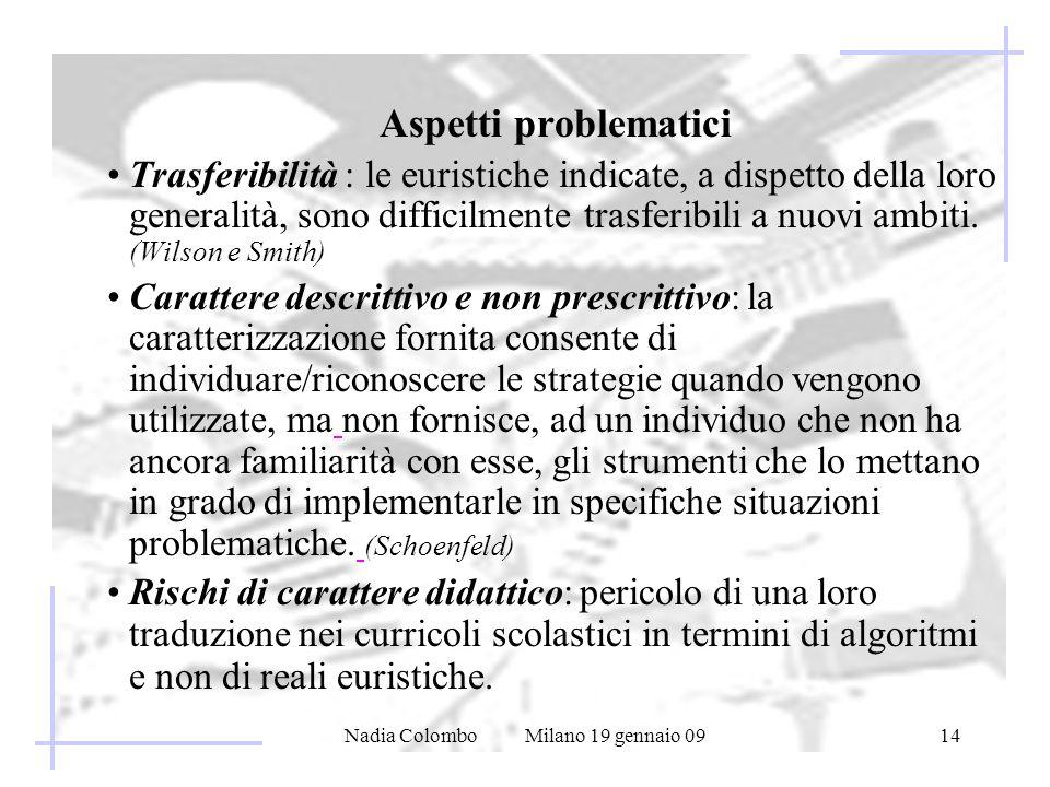 Nadia Colombo Milano 19 gennaio 0914 Aspetti problematici Trasferibilità : le euristiche indicate, a dispetto della loro generalità, sono difficilmente trasferibili a nuovi ambiti.