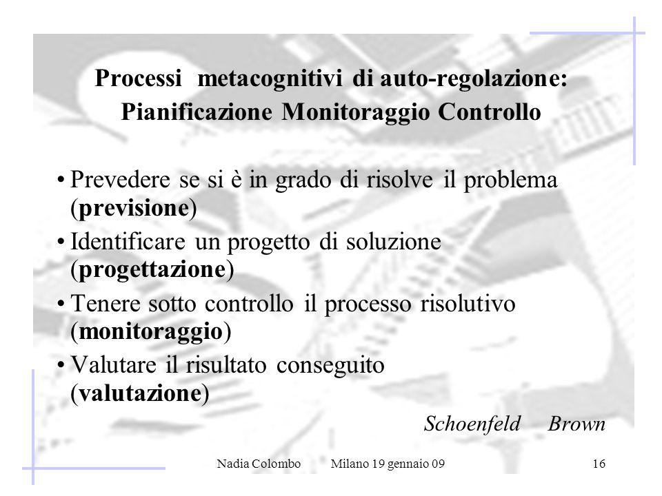 Nadia Colombo Milano 19 gennaio 0916 Processi metacognitivi di auto-regolazione: Pianificazione Monitoraggio Controllo Prevedere se si è in grado di risolve il problema (previsione) Identificare un progetto di soluzione (progettazione) Tenere sotto controllo il processo risolutivo (monitoraggio) Valutare il risultato conseguito (valutazione) Schoenfeld Brown