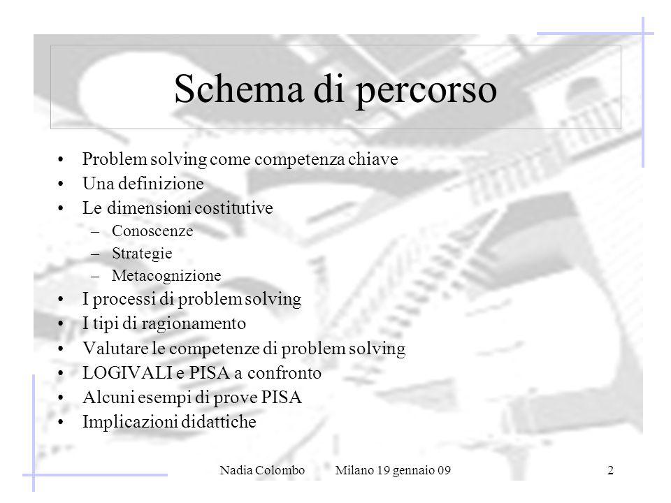 Nadia Colombo Milano 19 gennaio 092 Schema di percorso Problem solving come competenza chiave Una definizione Le dimensioni costitutive –Conoscenze –S