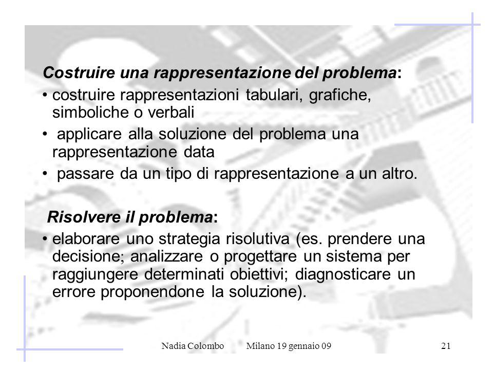 Nadia Colombo Milano 19 gennaio 0921 Costruire una rappresentazione del problema: costruire rappresentazioni tabulari, grafiche, simboliche o verbali applicare alla soluzione del problema una rappresentazione data passare da un tipo di rappresentazione a un altro.
