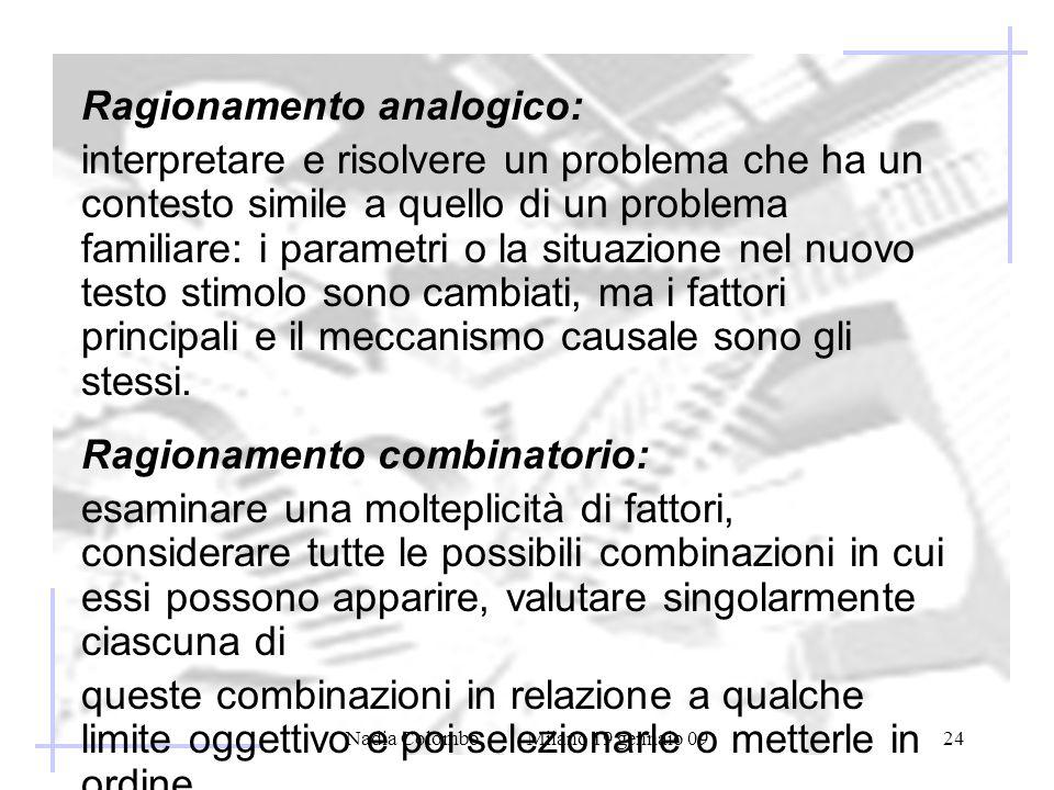 Nadia Colombo Milano 19 gennaio 0924 Ragionamento analogico: interpretare e risolvere un problema che ha un contesto simile a quello di un problema fa