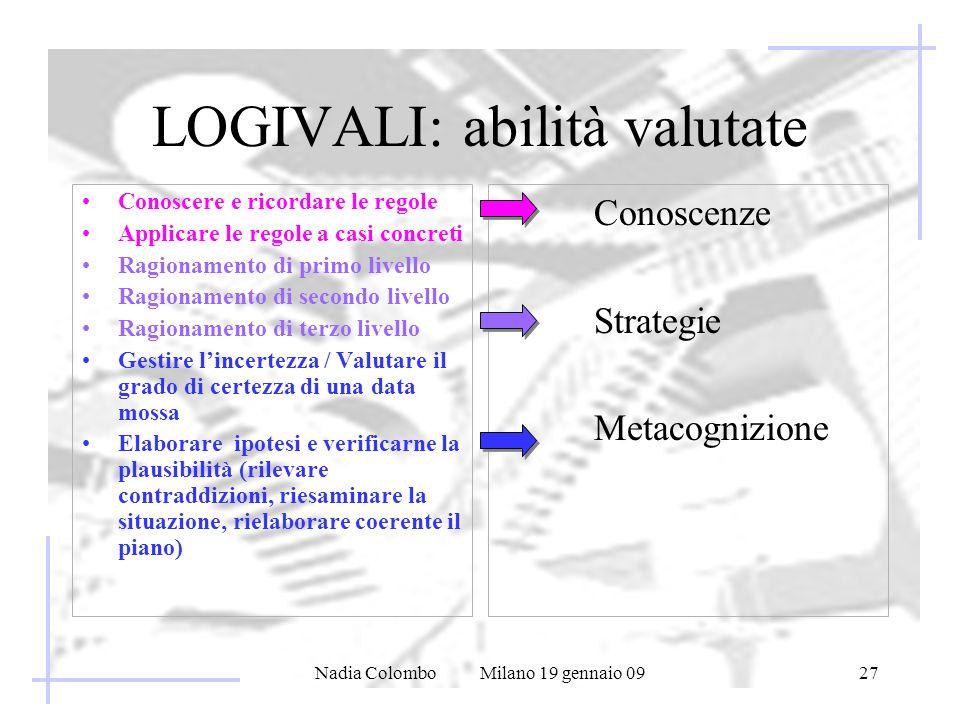 Nadia Colombo Milano 19 gennaio 0927 LOGIVALI: abilità valutate Conoscere e ricordare le regole Applicare le regole a casi concreti Ragionamento di pr