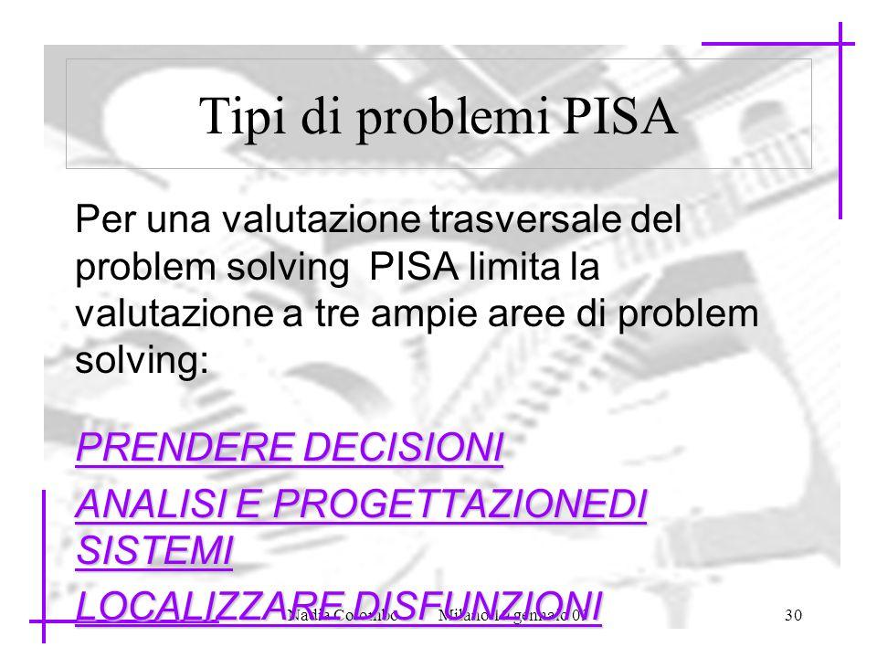Nadia Colombo Milano 19 gennaio 0930 Tipi di problemi PISA Per una valutazione trasversale del problem solving PISA limita la valutazione a tre ampie aree di problem solving: PRENDERE DECISIONI PRENDERE DECISIONI ANALISI E PROGETTAZIONEDI SISTEMI ANALISI E PROGETTAZIONEDI SISTEMI LOCALIZZARE DISFUNZIONI LOCALIZZARE DISFUNZIONI