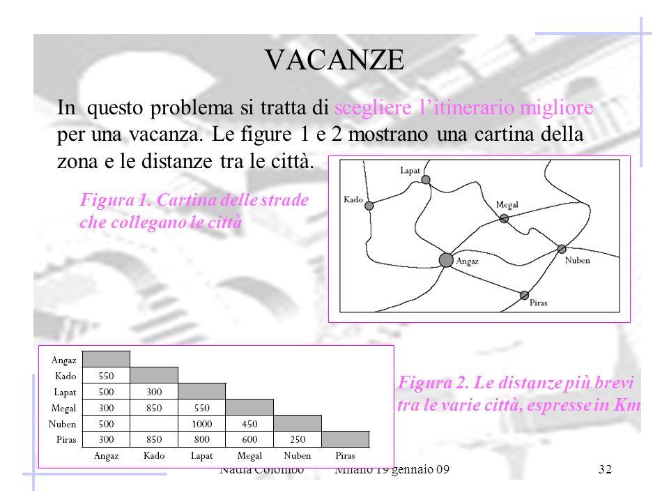 Nadia Colombo Milano 19 gennaio 0932 VACANZE In questo problema si tratta di scegliere litinerario migliore per una vacanza. Le figure 1 e 2 mostrano