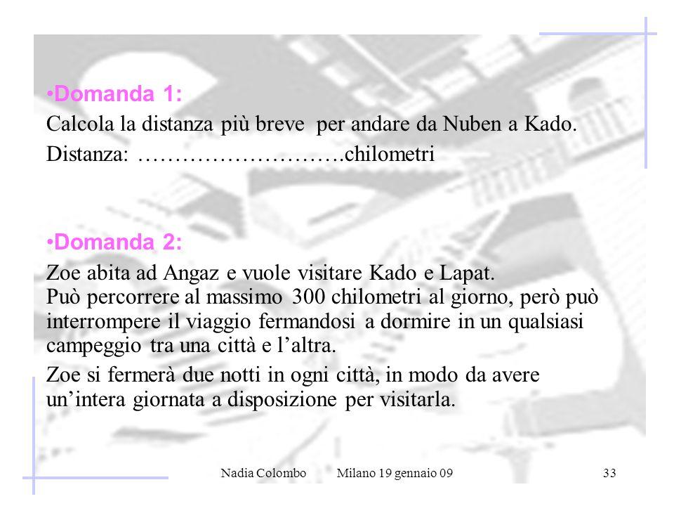 Nadia Colombo Milano 19 gennaio 0933 Domanda 1: Calcola la distanza più breve per andare da Nuben a Kado. Distanza: ……………………….chilometri Domanda 2: Zo