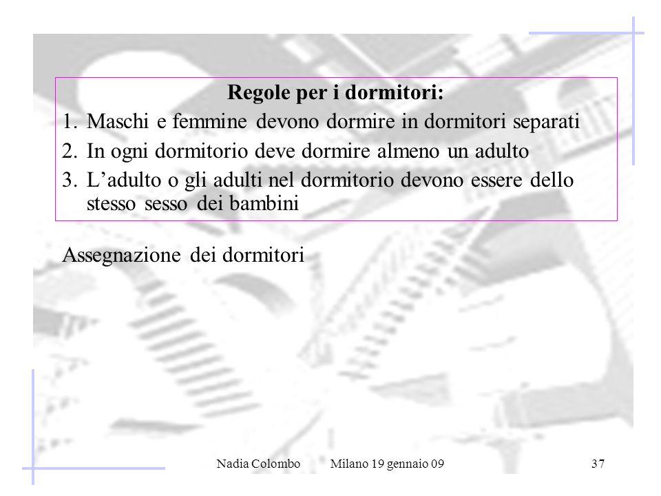 Nadia Colombo Milano 19 gennaio 0937 Regole per i dormitori: 1.Maschi e femmine devono dormire in dormitori separati 2.In ogni dormitorio deve dormire