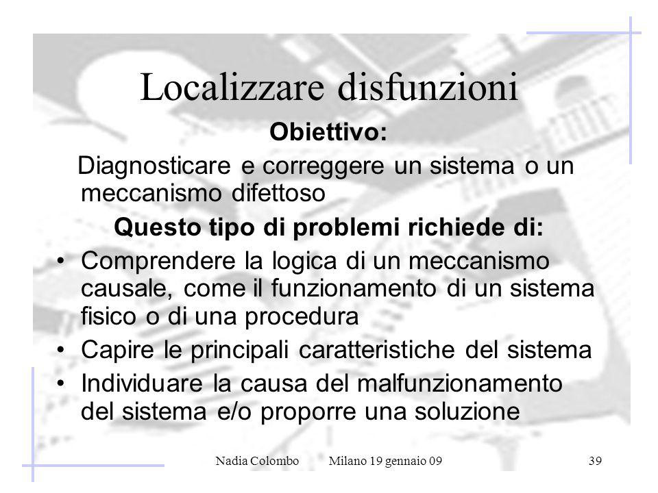 Nadia Colombo Milano 19 gennaio 0939 Localizzare disfunzioni Obiettivo: Diagnosticare e correggere un sistema o un meccanismo difettoso Questo tipo di