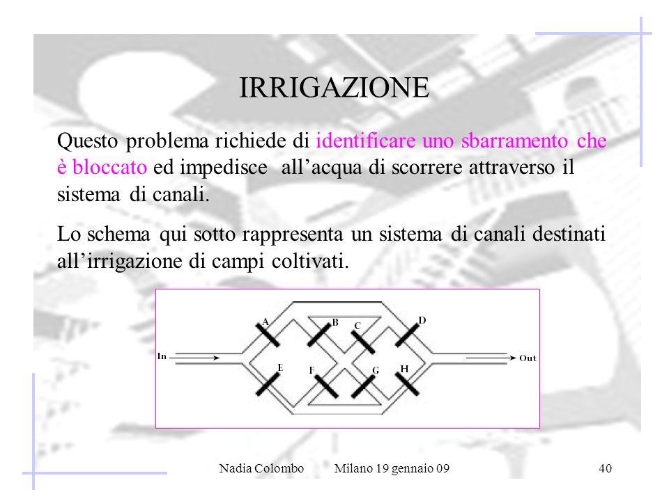 Nadia Colombo Milano 19 gennaio 0940 IRRIGAZIONE Questo problema richiede di identificare uno sbarramento che è bloccato ed impedisce allacqua di scorrere attraverso il sistema di canali.