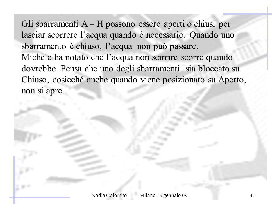 Nadia Colombo Milano 19 gennaio 0941 Gli sbarramenti A – H possono essere aperti o chiusi per lasciar scorrere lacqua quando è necessario. Quando uno