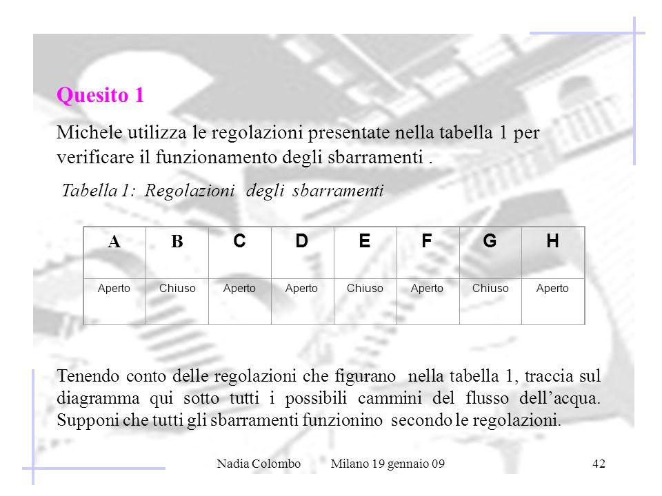 Nadia Colombo Milano 19 gennaio 0942 Quesito 1 Michele utilizza le regolazioni presentate nella tabella 1 per verificare il funzionamento degli sbarramenti.
