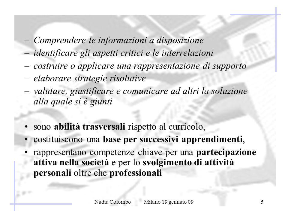 Nadia Colombo Milano 19 gennaio 095 –Comprendere le informazioni a disposizione –identificare gli aspetti critici e le interrelazioni –costruire o app
