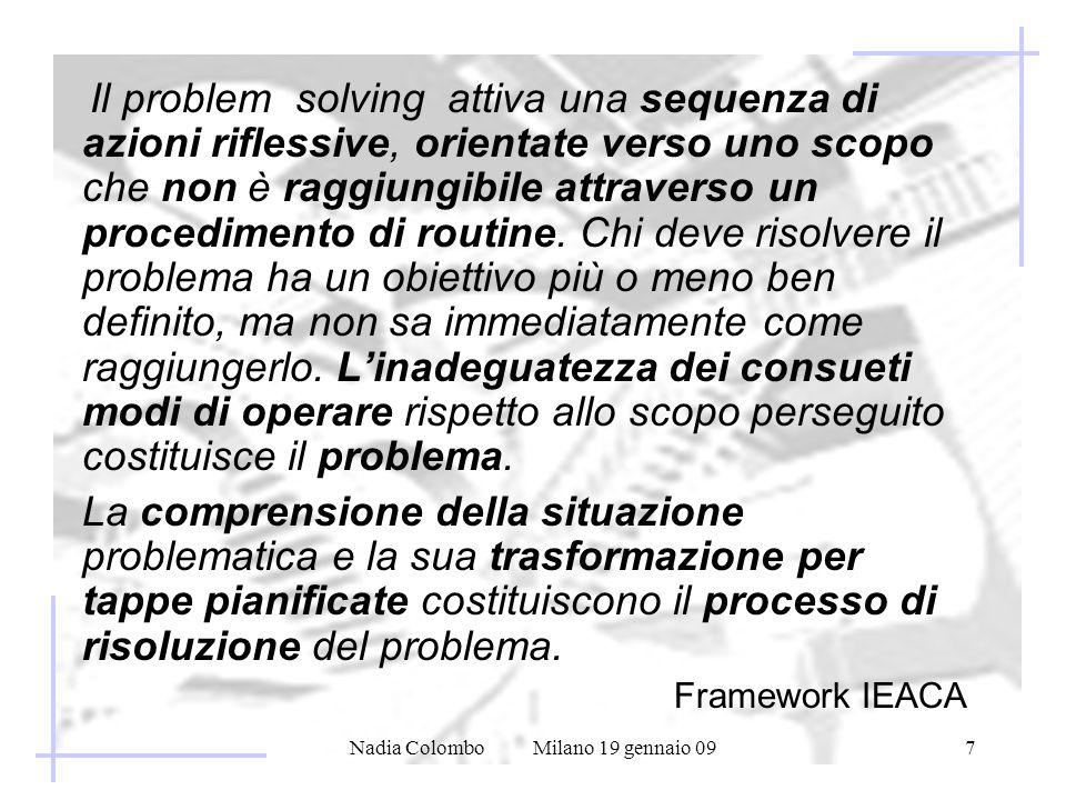 Nadia Colombo Milano 19 gennaio 097 Il problem solving attiva una sequenza di azioni riflessive, orientate verso uno scopo che non è raggiungibile attraverso un procedimento di routine.