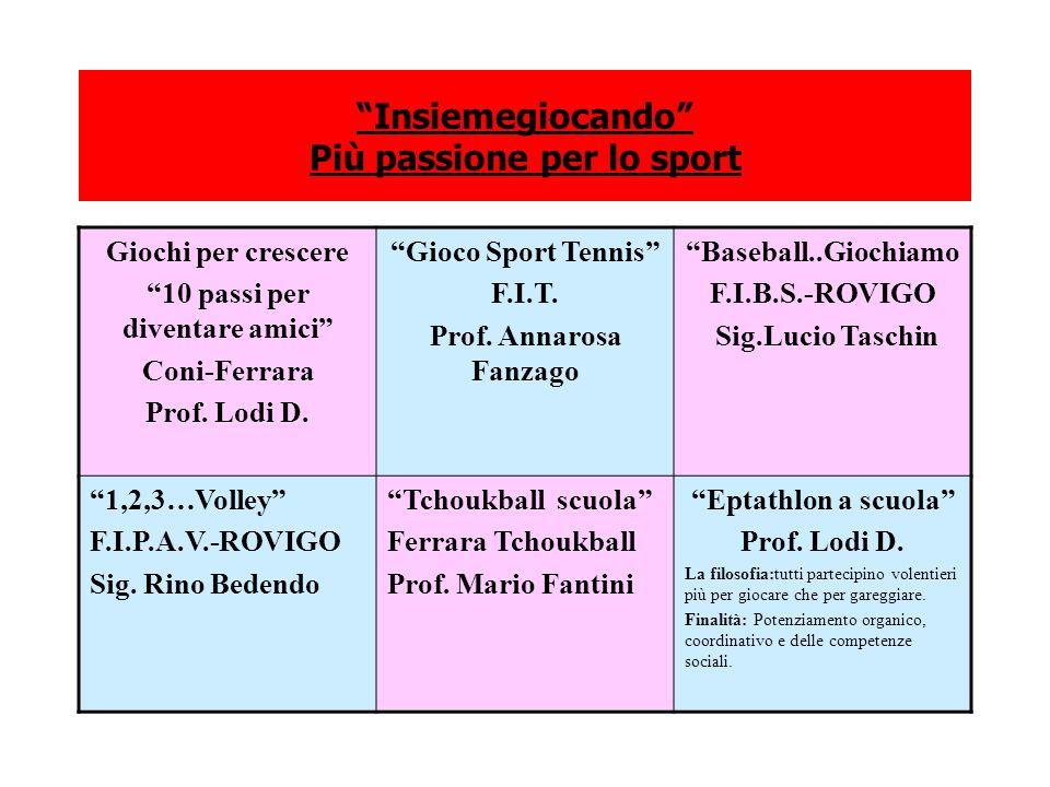 Insiemegiocando Più passione per lo sport Giochi per crescere 10 passi per diventare amici Coni-Ferrara Prof. Lodi D. Gioco Sport Tennis F.I.T. Prof.
