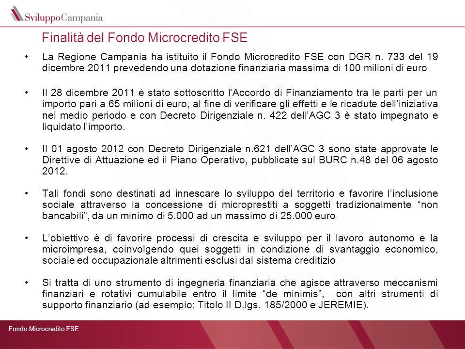 La Regione Campania ha istituito il Fondo Microcredito FSE con DGR n. 733 del 19 dicembre 2011 prevedendo una dotazione finanziaria massima di 100 mil