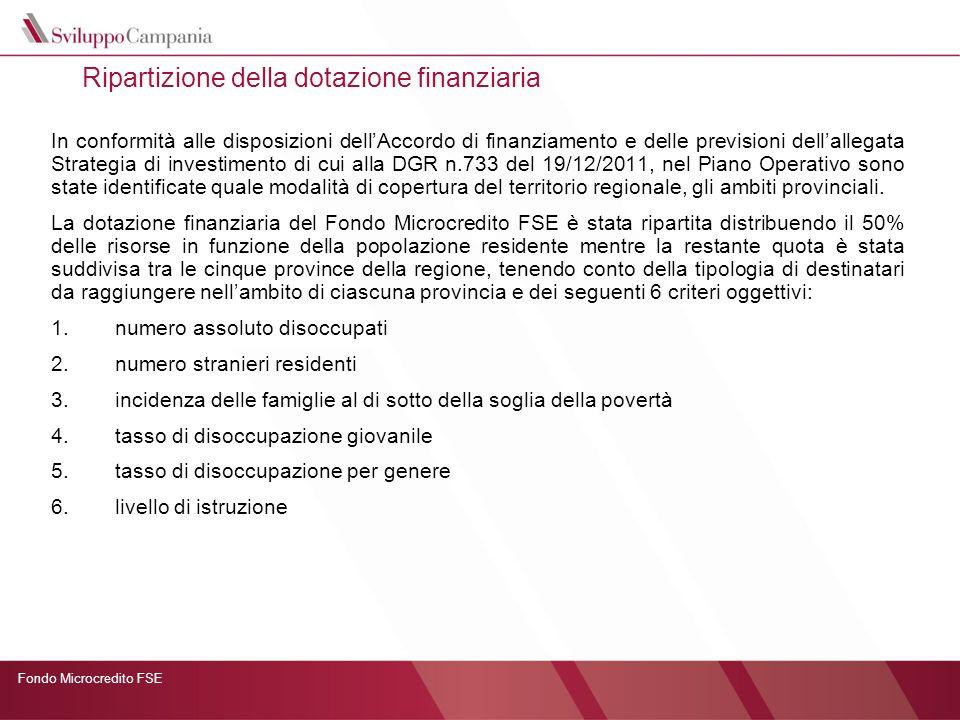 Fondo Microcredito FSE Ripartizione provinciale risorse per criteri ed assi Il criterio generale distribuisce le risorse in funzione della popolazione residente.