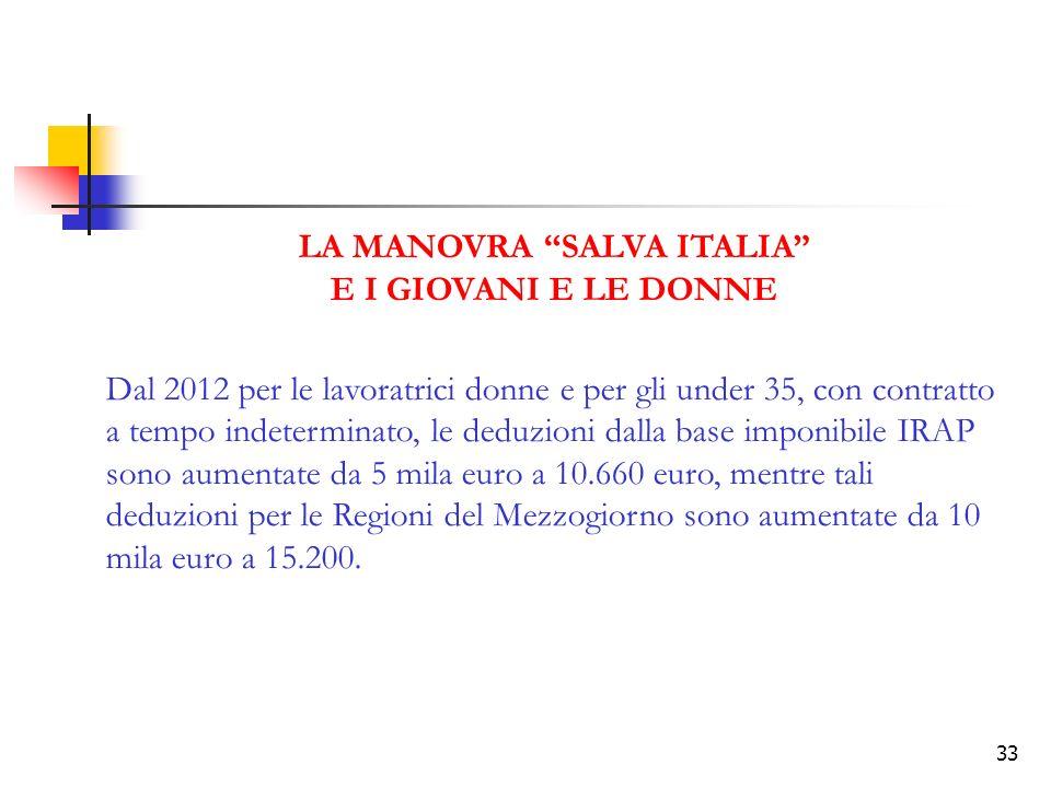 33 LA MANOVRA SALVA ITALIA E I GIOVANI E LE DONNE Dal 2012 per le lavoratrici donne e per gli under 35, con contratto a tempo indeterminato, le deduzioni dalla base imponibile IRAP sono aumentate da 5 mila euro a 10.660 euro, mentre tali deduzioni per le Regioni del Mezzogiorno sono aumentate da 10 mila euro a 15.200.