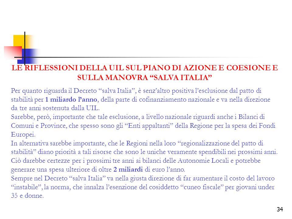 34 LE RIFLESSIONI DELLA UIL SUL PIANO DI AZIONE E COESIONE E SULLA MANOVRA SALVA ITALIA Per quanto riguarda il Decreto salva Italia, è senzaltro posit