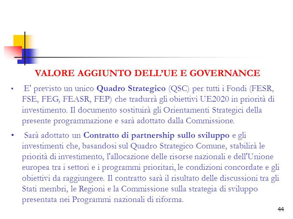 44 VALORE AGGIUNTO DELLUE E GOVERNANCE E previsto un unico Quadro Strategico (QSC) per tutti i Fondi (FESR, FSE, FEG, FEASR, FEP) che tradurrà gli obiettivi UE2020 in priorità di investimento.