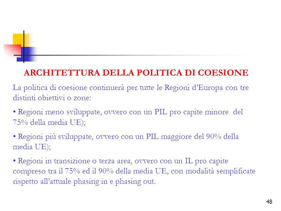 48 ARCHITETTURA DELLA POLITICA DI COESIONE La politica di coesione continuerà per tutte le Regioni dEuropa con tre distinti obiettivi o zone: Regioni