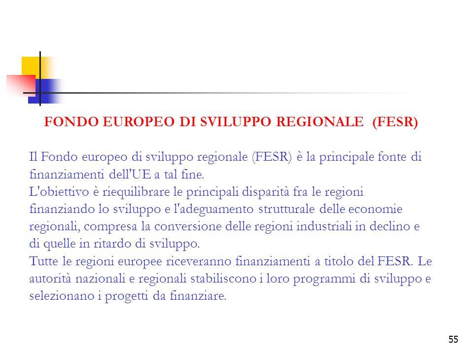 55 FONDO EUROPEO DI SVILUPPO REGIONALE (FESR) Il Fondo europeo di sviluppo regionale (FESR) è la principale fonte di finanziamenti dell'UE a tal fine.