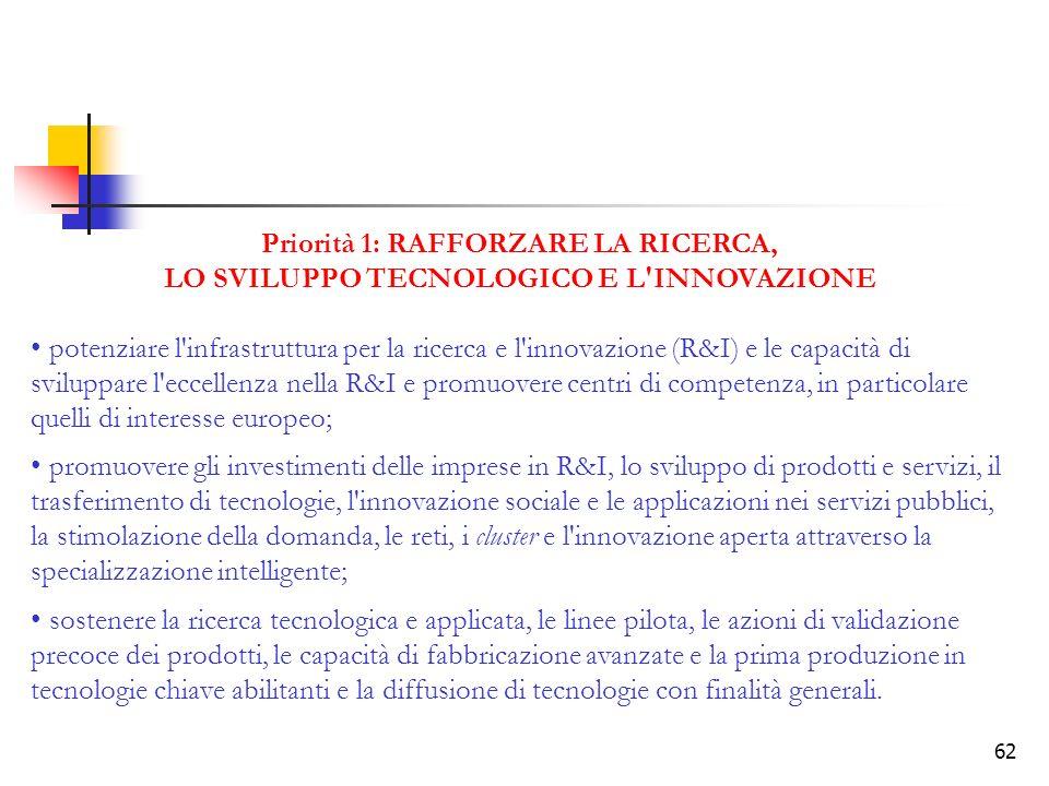62 Priorità 1: RAFFORZARE LA RICERCA, LO SVILUPPO TECNOLOGICO E L INNOVAZIONE potenziare l infrastruttura per la ricerca e l innovazione (R&I) e le capacità di sviluppare l eccellenza nella R&I e promuovere centri di competenza, in particolare quelli di interesse europeo; promuovere gli investimenti delle imprese in R&I, lo sviluppo di prodotti e servizi, il trasferimento di tecnologie, l innovazione sociale e le applicazioni nei servizi pubblici, la stimolazione della domanda, le reti, i cluster e l innovazione aperta attraverso la specializzazione intelligente; sostenere la ricerca tecnologica e applicata, le linee pilota, le azioni di validazione precoce dei prodotti, le capacità di fabbricazione avanzate e la prima produzione in tecnologie chiave abilitanti e la diffusione di tecnologie con finalità generali.