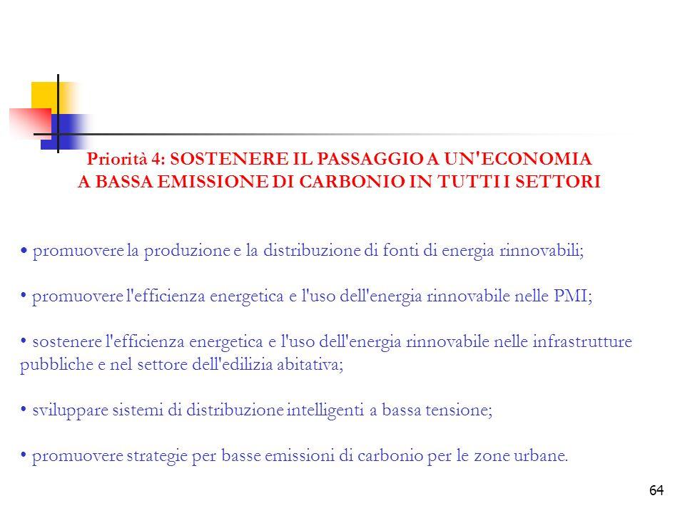 64 Priorità 4: SOSTENERE IL PASSAGGIO A UN ECONOMIA A BASSA EMISSIONE DI CARBONIO IN TUTTI I SETTORI promuovere la produzione e la distribuzione di fonti di energia rinnovabili; promuovere l efficienza energetica e l uso dell energia rinnovabile nelle PMI; sostenere l efficienza energetica e l uso dell energia rinnovabile nelle infrastrutture pubbliche e nel settore dell edilizia abitativa; sviluppare sistemi di distribuzione intelligenti a bassa tensione; promuovere strategie per basse emissioni di carbonio per le zone urbane.