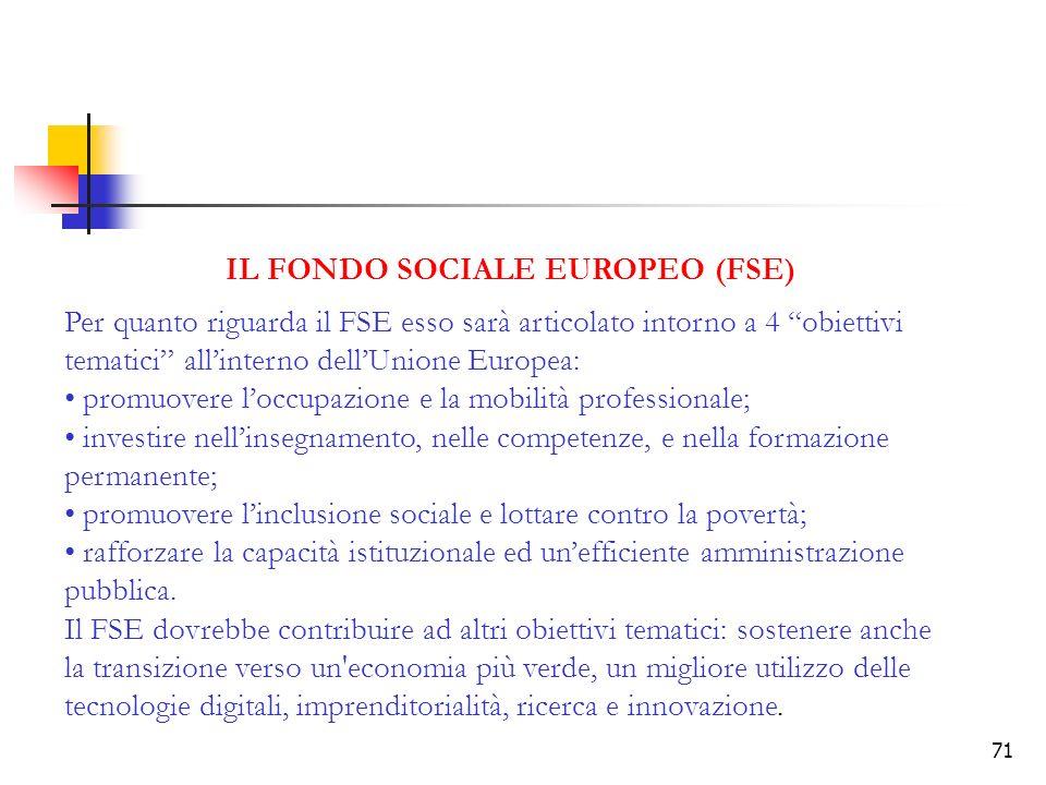 71 IL FONDO SOCIALE EUROPEO (FSE) Per quanto riguarda il FSE esso sarà articolato intorno a 4 obiettivi tematici allinterno dellUnione Europea: promuo