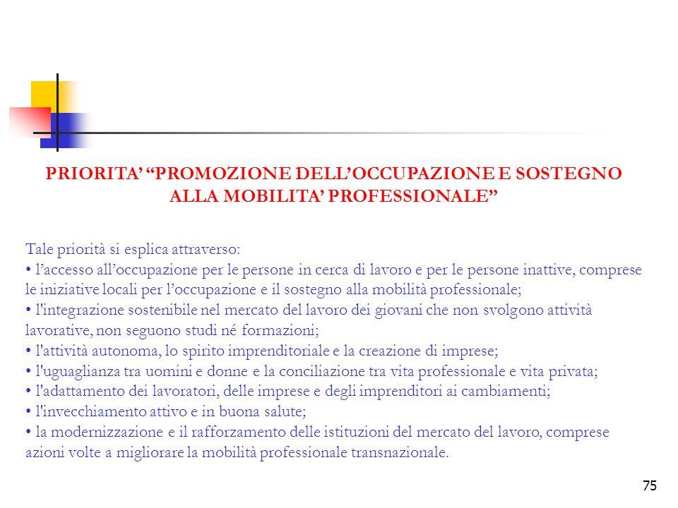 75 PRIORITA PROMOZIONE DELLOCCUPAZIONE E SOSTEGNO ALLA MOBILITA PROFESSIONALE Tale priorità si esplica attraverso: laccesso alloccupazione per le pers