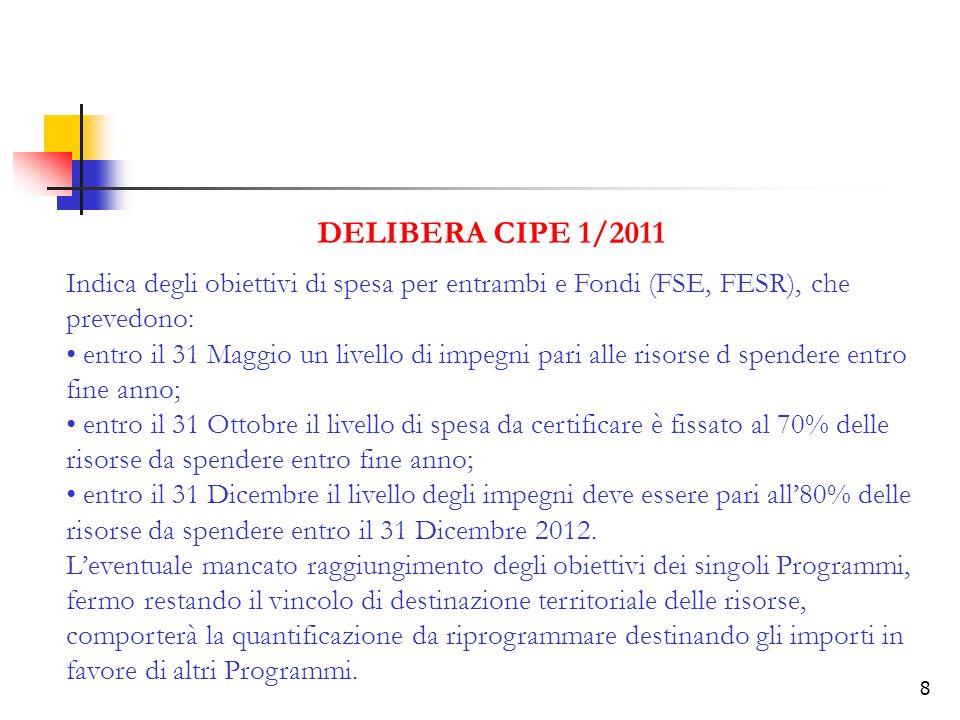8 DELIBERA CIPE 1/2011 Indica degli obiettivi di spesa per entrambi e Fondi (FSE, FESR), che prevedono: entro il 31 Maggio un livello di impegni pari alle risorse d spendere entro fine anno; entro il 31 Ottobre il livello di spesa da certificare è fissato al 70% delle risorse da spendere entro fine anno; entro il 31 Dicembre il livello degli impegni deve essere pari all80% delle risorse da spendere entro il 31 Dicembre 2012.