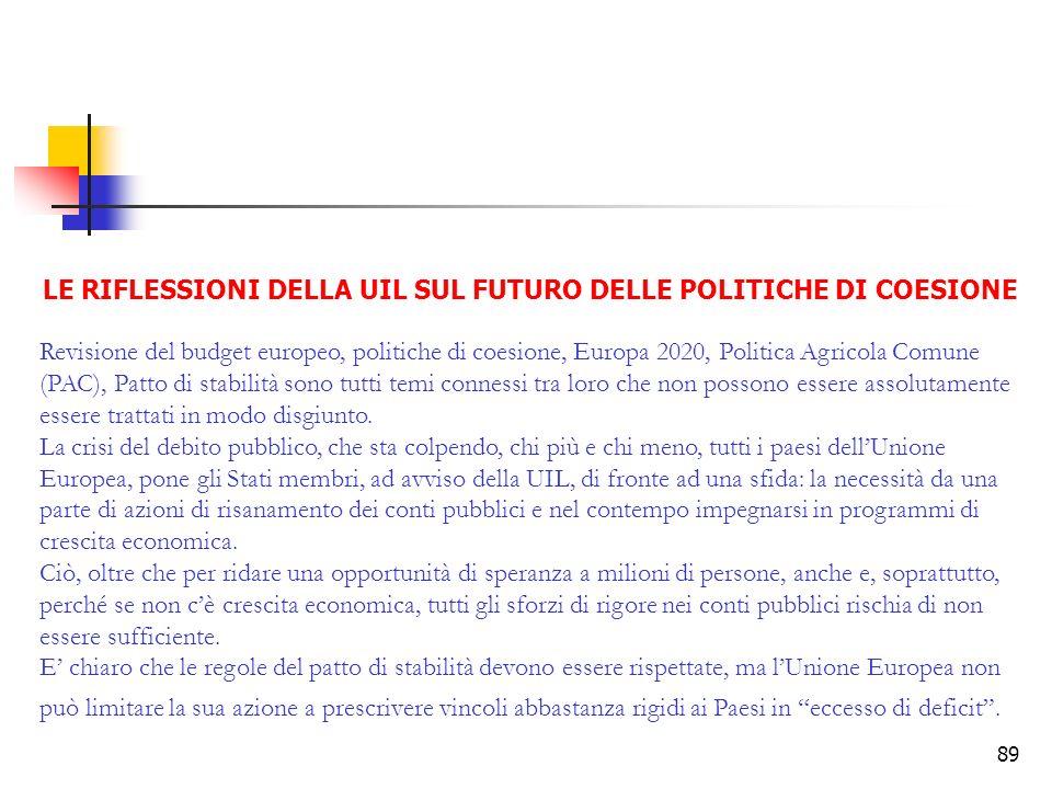 89 LE RIFLESSIONI DELLA UIL SUL FUTURO DELLE POLITICHE DI COESIONE Revisione del budget europeo, politiche di coesione, Europa 2020, Politica Agricola