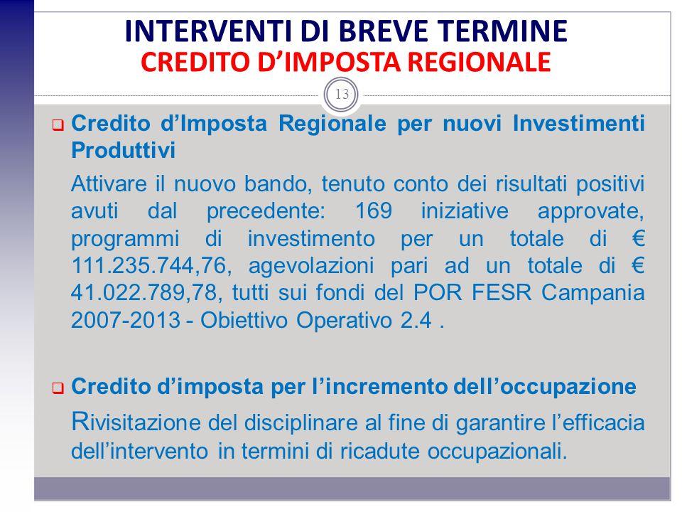 Credito dImposta Regionale per nuovi Investimenti Produttivi Attivare il nuovo bando, tenuto conto dei risultati positivi avuti dal precedente: 169 iniziative approvate, programmi di investimento per un totale di 111.235.744,76, agevolazioni pari ad un totale di 41.022.789,78, tutti sui fondi del POR FESR Campania 2007-2013 - Obiettivo Operativo 2.4.