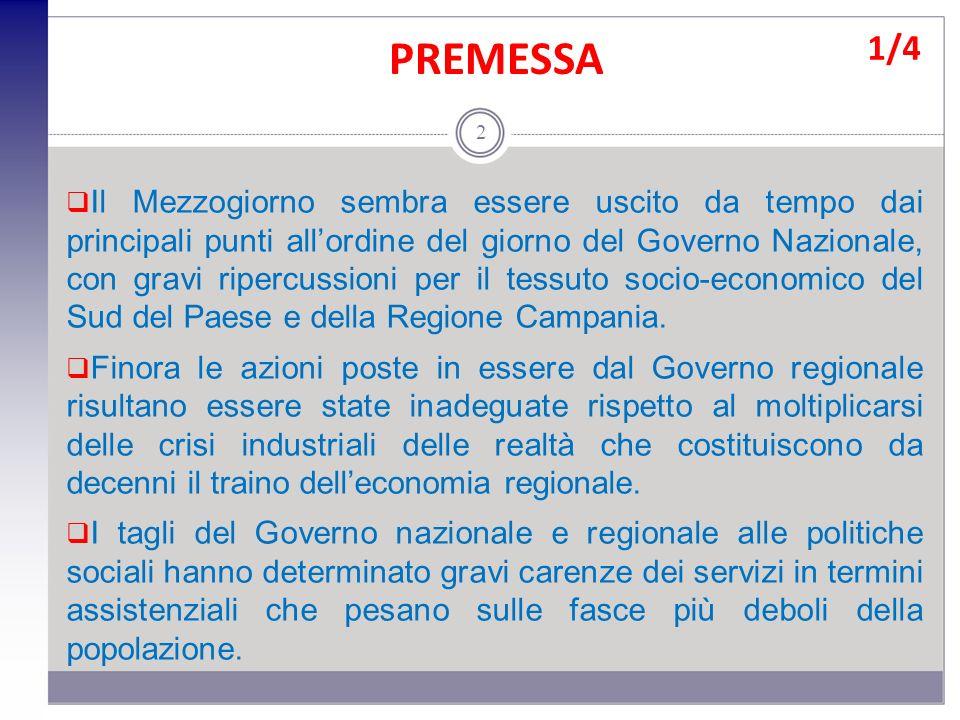 PREMESSA Il Mezzogiorno sembra essere uscito da tempo dai principali punti allordine del giorno del Governo Nazionale, con gravi ripercussioni per il tessuto socio-economico del Sud del Paese e della Regione Campania.