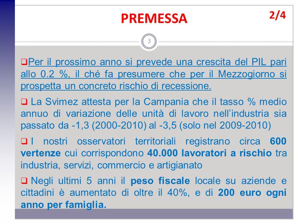 PREMESSA 3/4 4 Lequilibrio sociale della Campania è gravemente compromesso.
