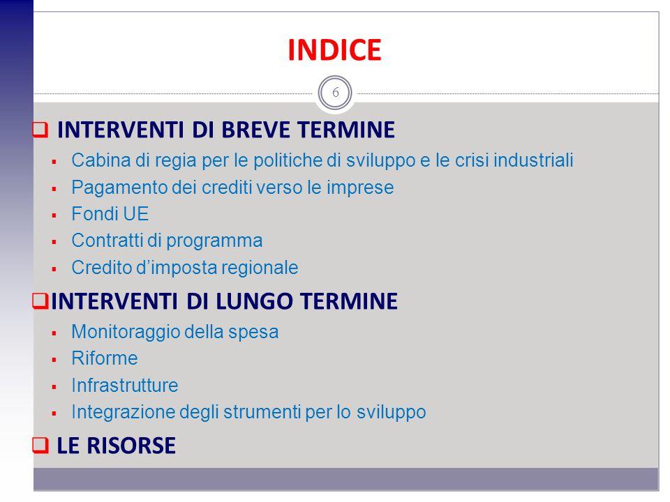 INDICE INTERVENTI DI BREVE TERMINE Cabina di regia per le politiche di sviluppo e le crisi industriali Pagamento dei crediti verso le imprese Fondi UE