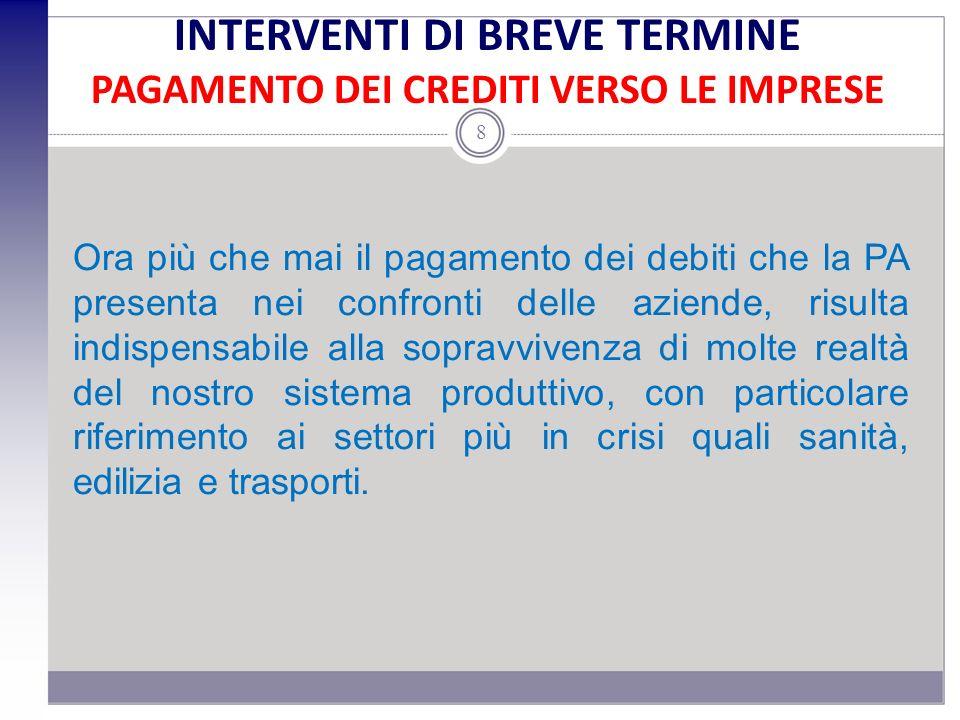 INTERVENTI DI BREVE TERMINE FONDI UE 1.