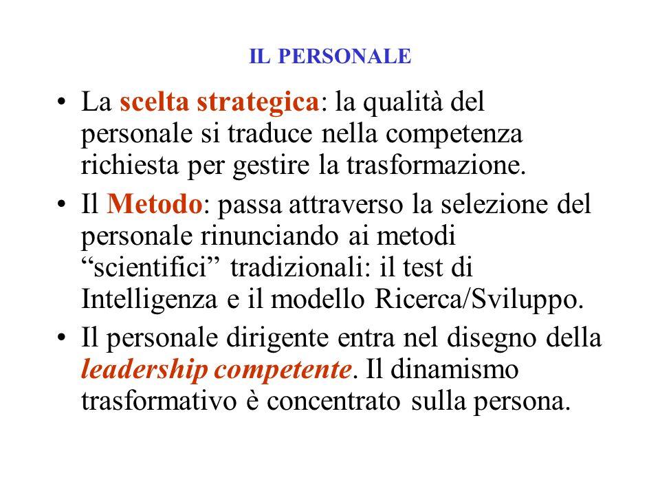 IL PERSONALE La scelta strategica: la qualità del personale si traduce nella competenza richiesta per gestire la trasformazione. Il Metodo: passa attr