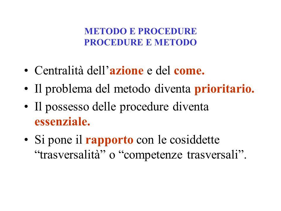 METODO E PROCEDURE PROCEDURE E METODO Centralità dellazione e del come. Il problema del metodo diventa prioritario. Il possesso delle procedure divent