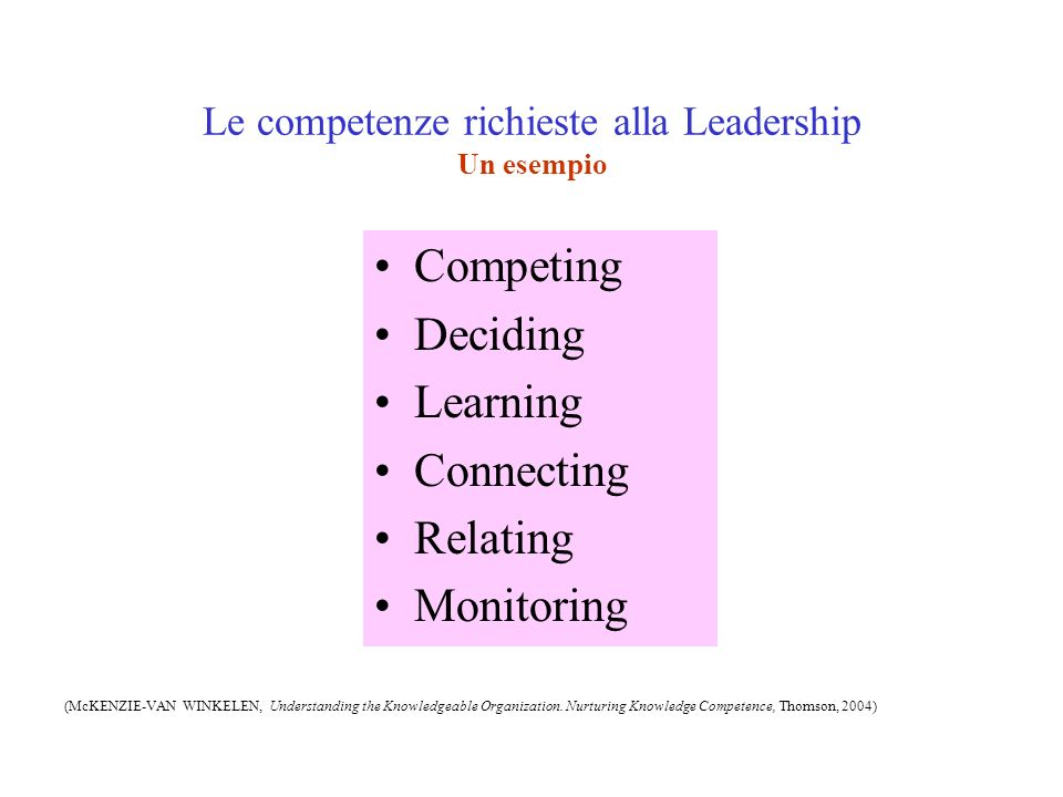 Le competenze richieste alla Leadership Un esempio Competing Deciding Learning Connecting Relating Monitoring (McKENZIE-VAN WINKELEN, Understanding the Knowledgeable Organization.