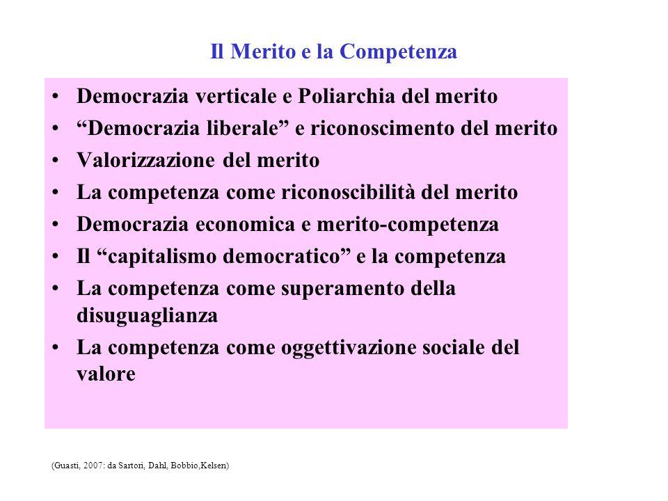 Il Merito e la Competenza Democrazia verticale e Poliarchia del merito Democrazia liberale e riconoscimento del merito Valorizzazione del merito La co