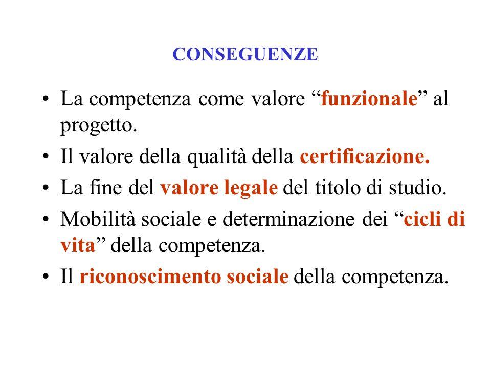 CONSEGUENZE La competenza come valore funzionale al progetto. Il valore della qualità della certificazione. La fine del valore legale del titolo di st