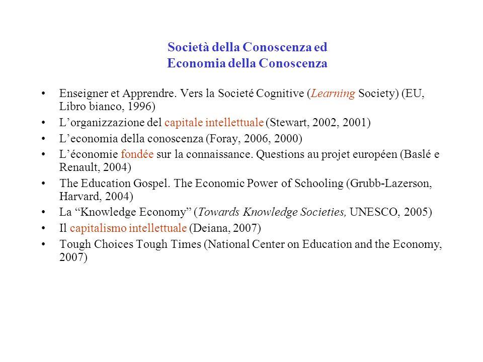 Società della Conoscenza ed Economia della Conoscenza Enseigner et Apprendre. Vers la Societé Cognitive (Learning Society) (EU, Libro bianco, 1996) Lo