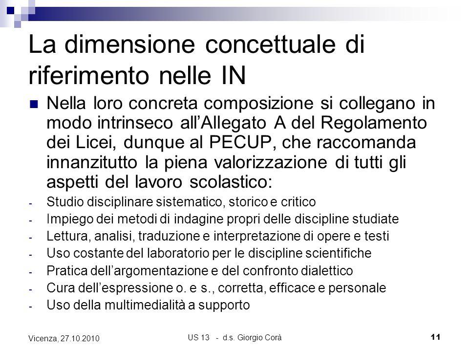 US 13 - d.s. Giorgio Corà11 Vicenza, 27.10.2010 La dimensione concettuale di riferimento nelle IN Nella loro concreta composizione si collegano in mod