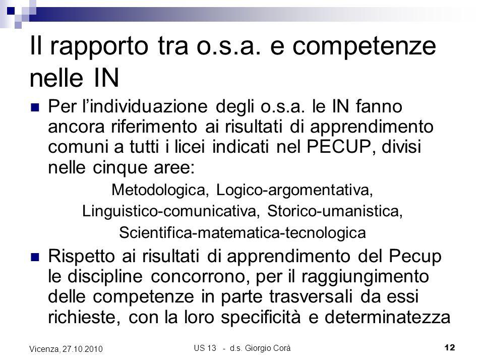 US 13 - d.s. Giorgio Corà12 Vicenza, 27.10.2010 Il rapporto tra o.s.a. e competenze nelle IN Per lindividuazione degli o.s.a. le IN fanno ancora rifer
