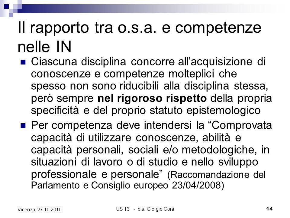 US 13 - d.s. Giorgio Corà14 Vicenza, 27.10.2010 Il rapporto tra o.s.a. e competenze nelle IN Ciascuna disciplina concorre allacquisizione di conoscenz