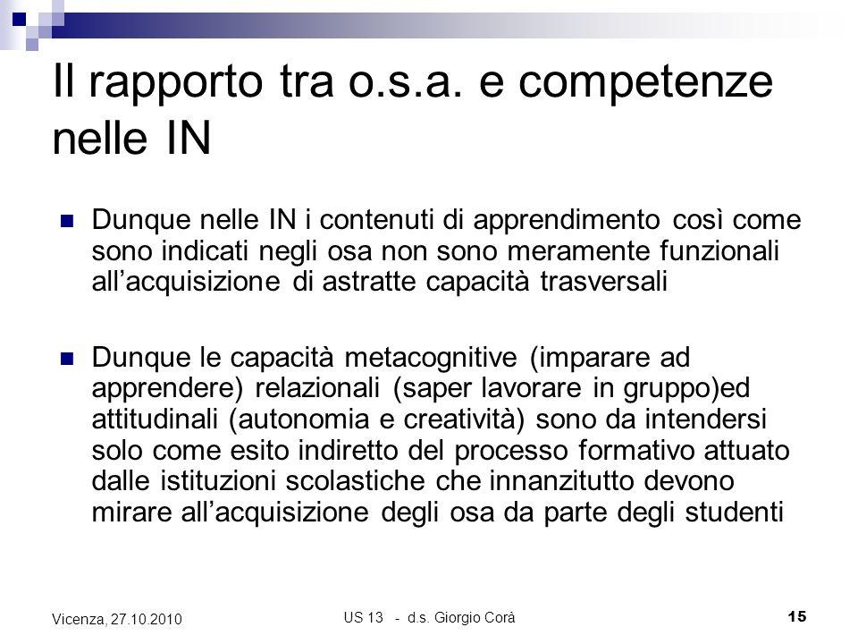 US 13 - d.s. Giorgio Corà15 Vicenza, 27.10.2010 Il rapporto tra o.s.a. e competenze nelle IN Dunque nelle IN i contenuti di apprendimento così come so