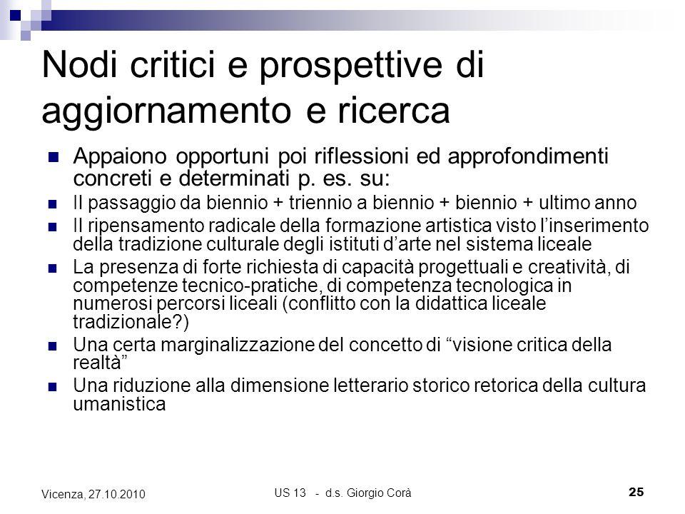 US 13 - d.s. Giorgio Corà25 Vicenza, 27.10.2010 Nodi critici e prospettive di aggiornamento e ricerca Appaiono opportuni poi riflessioni ed approfondi