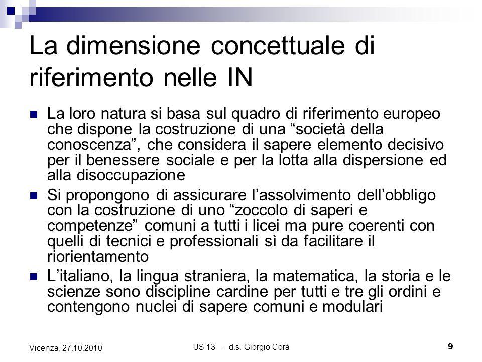 US 13 - d.s. Giorgio Corà9 Vicenza, 27.10.2010 La dimensione concettuale di riferimento nelle IN La loro natura si basa sul quadro di riferimento euro